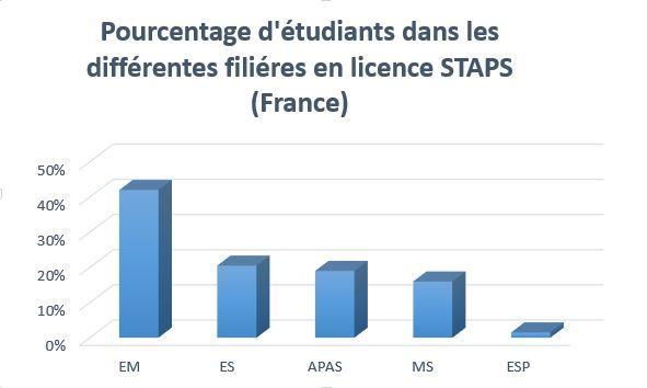 Statistique STAPS.jpg