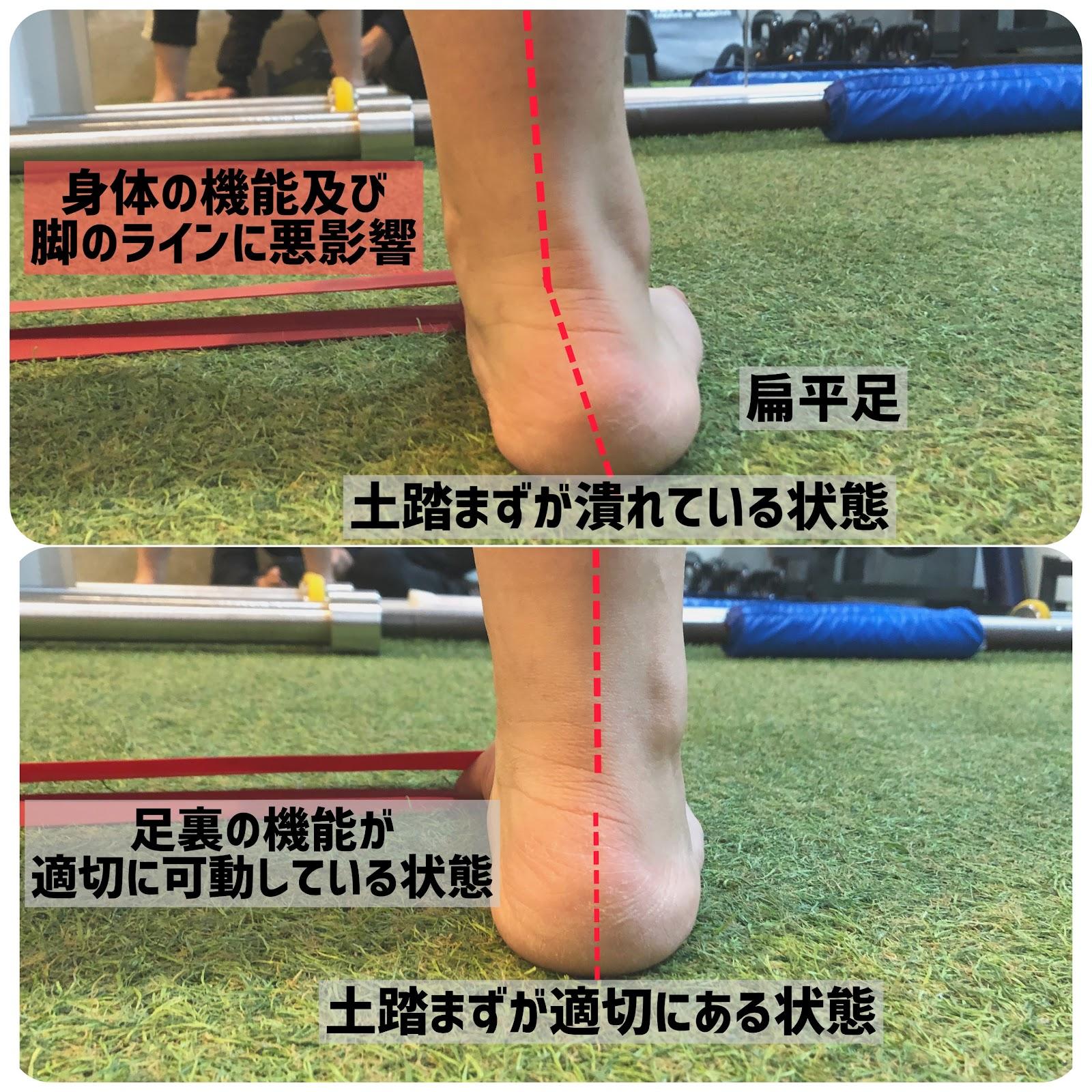 足底の使われ方