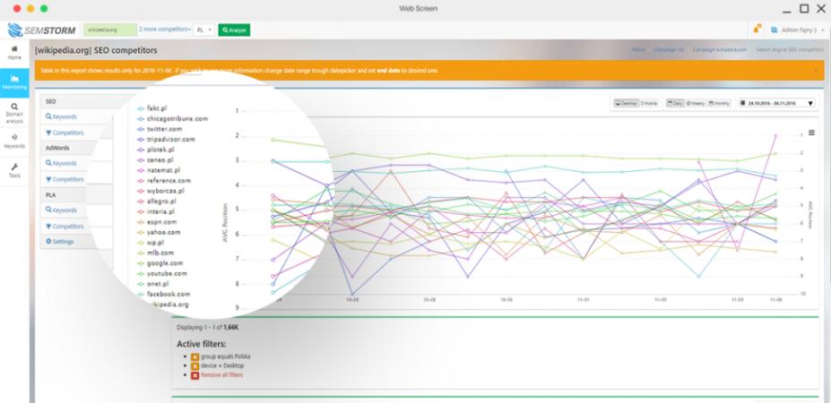 Semstorm - monitorowanie pozycji oraz fraz w wyszukiwarce Google
