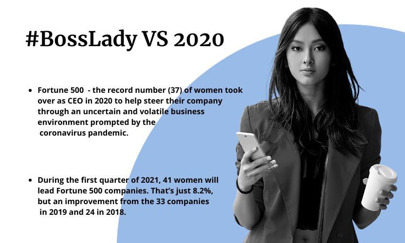 An image showing a successful businesswoman holding a cellphone. On the left side, there is a title #bosslady vs 2020 and Fortune 500 update 2021 stating that during the first quarter od 2021 41 women will lead Fortune 500 companies.
