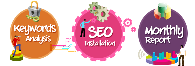 Bán hàng online là một trong những ngành nghề nên sử dụng dịch vụ seo