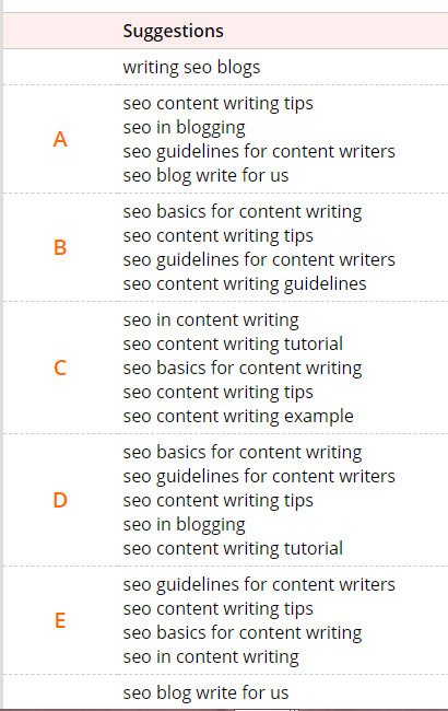 SEO Basics for Content Writing