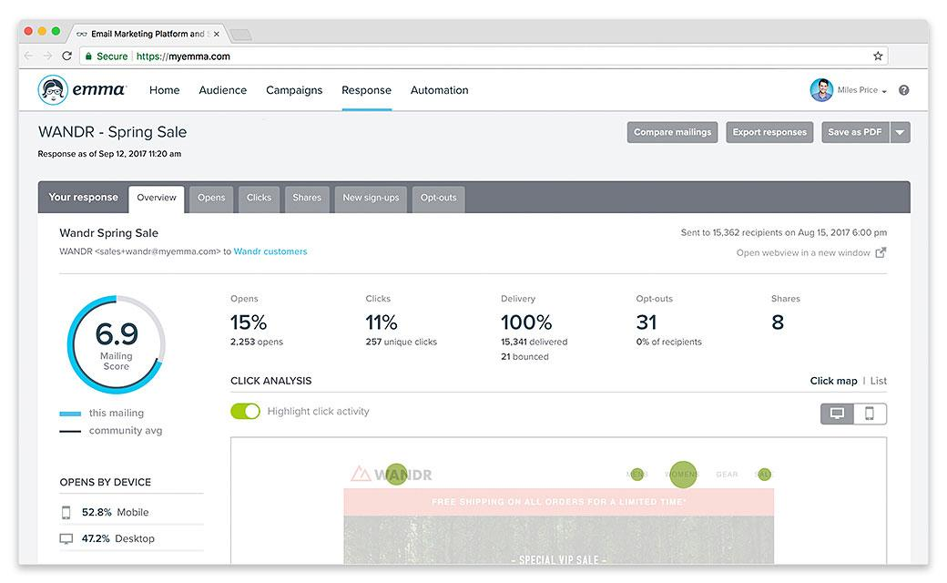 Emma offers users a full suite that includes detailed analytics and each email campaign you send out.