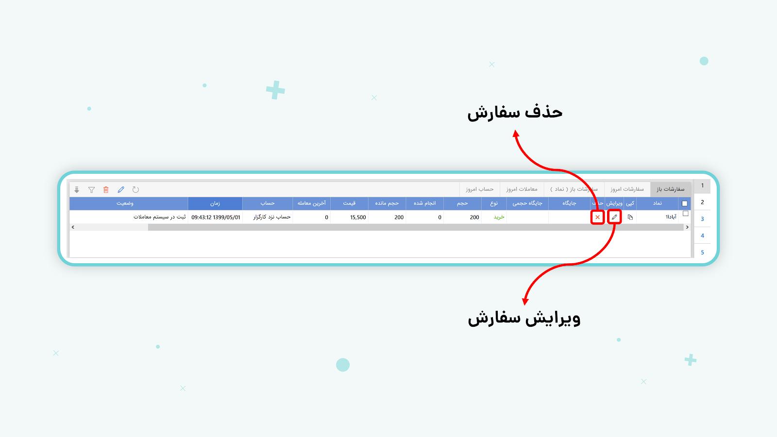 حذف یا ویرایش سفارش در آنلاین پلاس