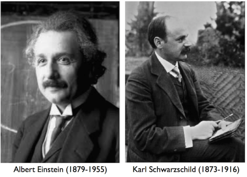 The Schwarzschild Solution and Black Holes   physics4me