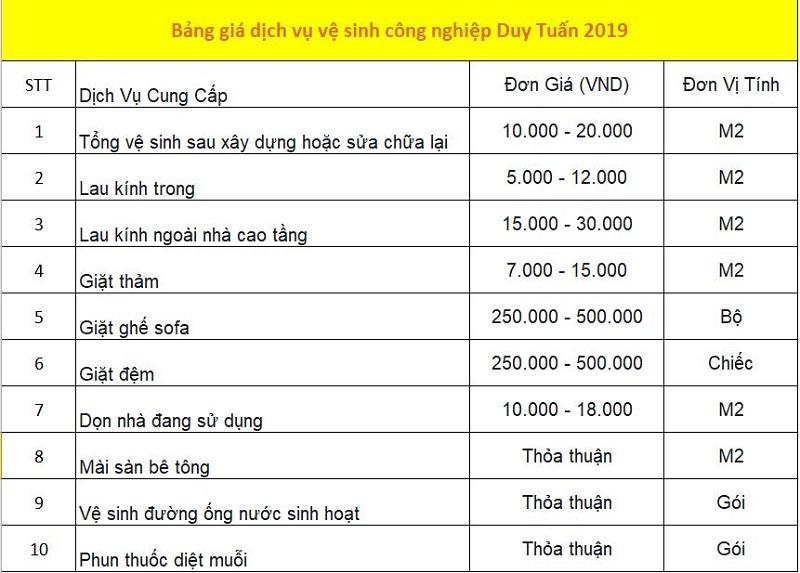 Bảng giá dịch vụ vệ sinh công nghiệp Duy Tuấn 2019