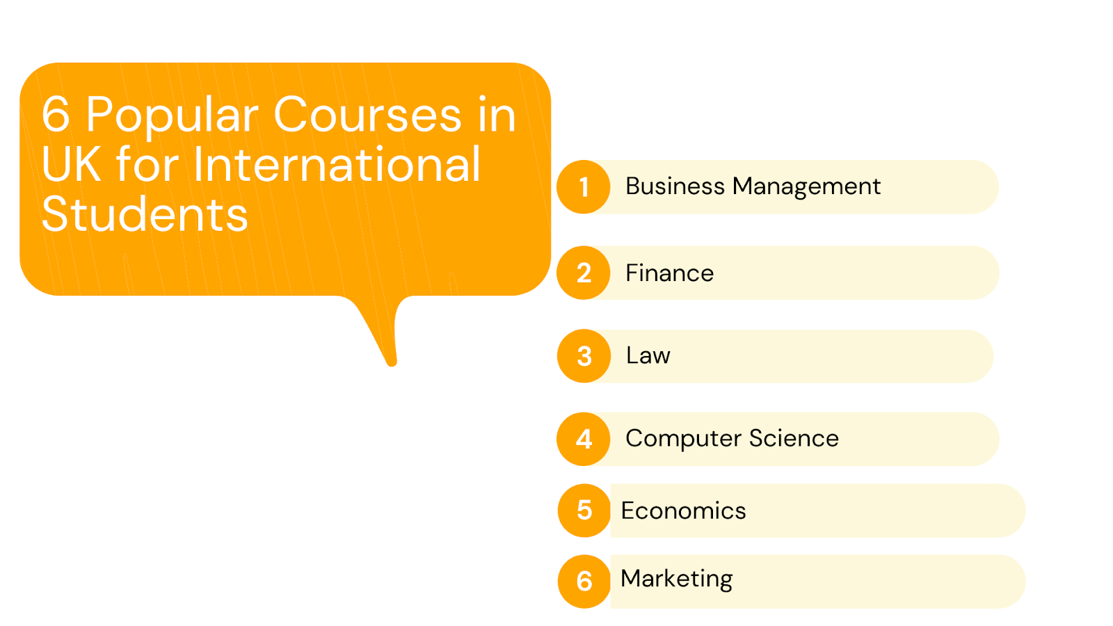 Popular Courses in the UK
