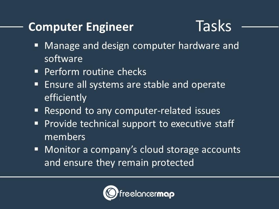 Tasks of a computer engineer