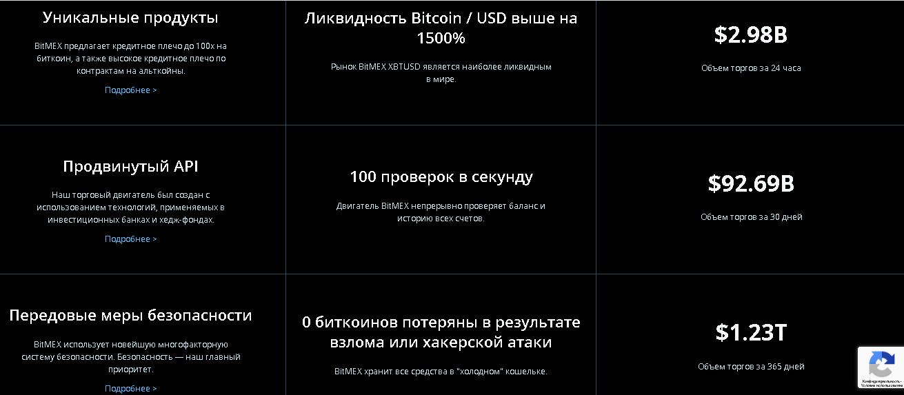 """Самые удобные биржи криптовалют: рейтинг """"Отзыв-Брокер"""""""