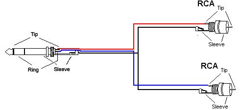 التوصيلات والكوابل في الاذاعة للصوت تقنيات الاذاعه stereo jack to 2x rca