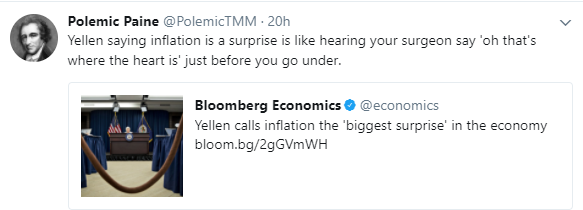 """The FOMC and """"Surprising"""" Low Inflation: Careful Analysis or Willful Ignorance?"""