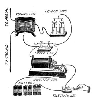 spark-transmitter.png