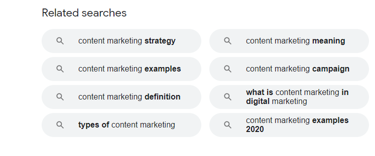 Look for Relative Keywords: Keyword Research Strategy for SEO