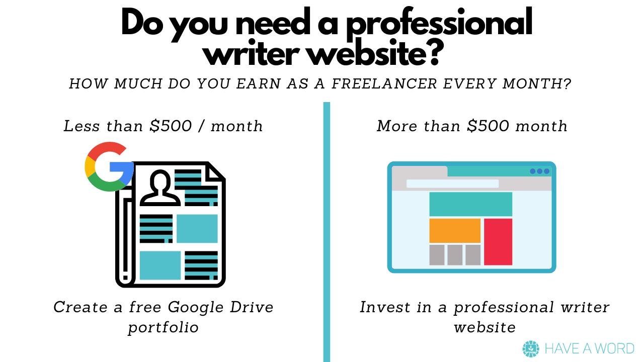 freelance, writer, copywriter, portfolio