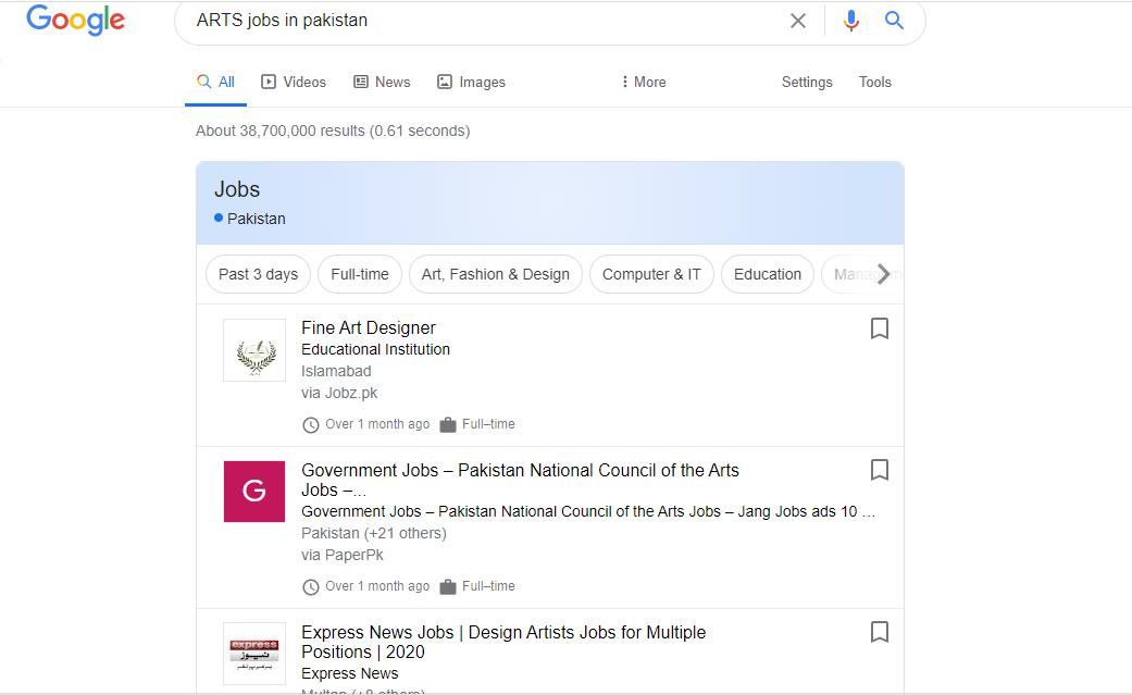 Art Schools In Pakistan 15 - Daily Medicos
