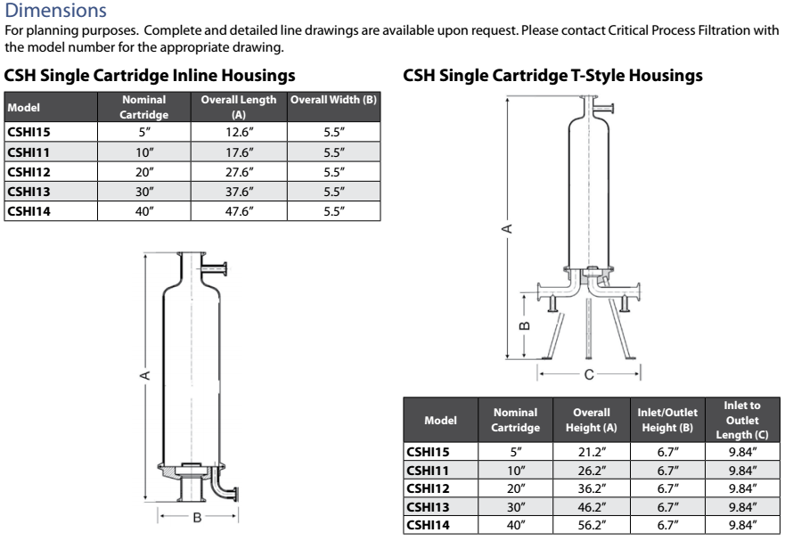 Bình lọc cột CSH Series Filter Housings Single Cartridge