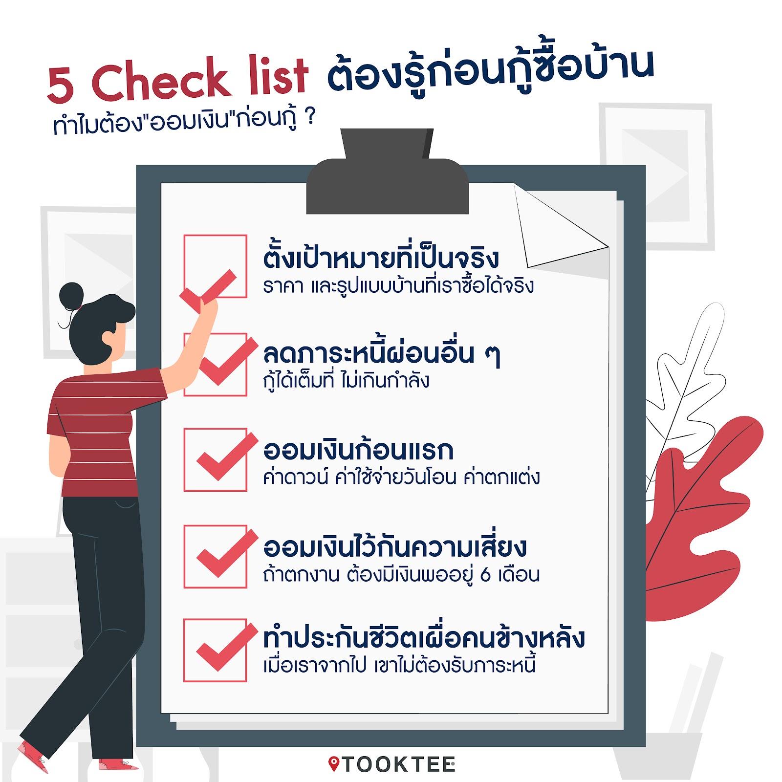"""รูปบทความ : 5 Check list ต้องรู้ก่อนกู้ซื้อบ้าน ทำไมต้อง""""ออมเงิน""""ก่อนกู้ ?"""