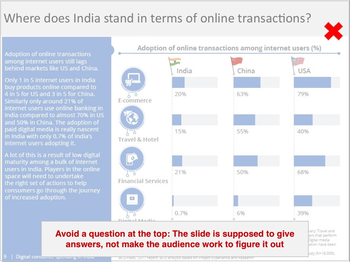 Adapted from the report by Digital Consumer Spending in India by BCG and Google (Feb-2018) - https://www.thinkwithgoogle.com/intl/en-apac/trends-and-insights/indias-100b-opportunity-peek-digital-consumer-spending-2020/