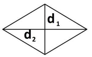 диагонали ромба