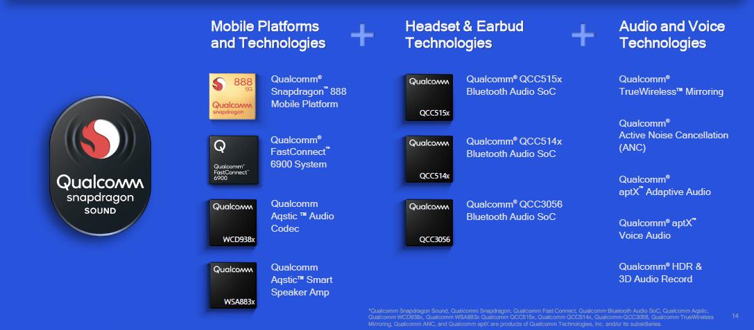 Qualcomm เปิดตัว Snapdragon Sound  2