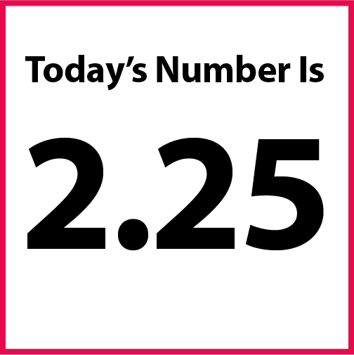Today's number is 2.25.