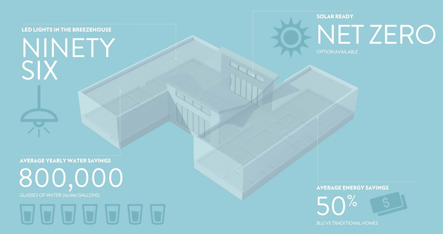 Infographic_Energy_v2_water graphic_cropped.jpg