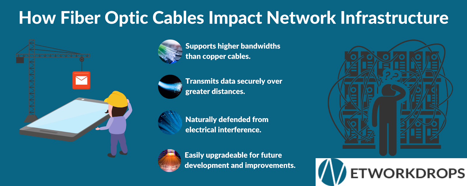 Infographic showing how fiber optic cables impact network infrastructure.