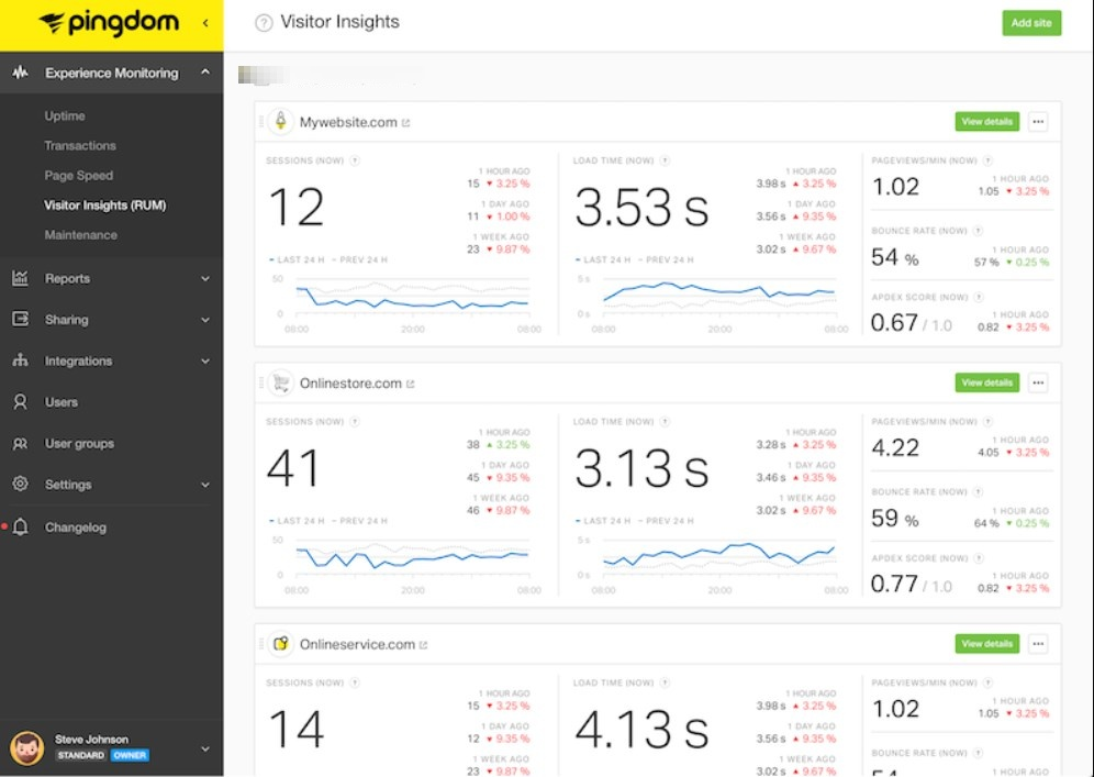 15 Best Tools to Check Website Status and Monitor Uptime 13