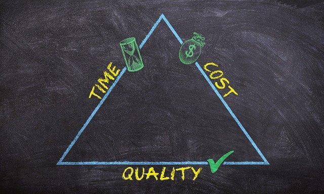 A triangle of quality, time and cost drawn on a blackboard.