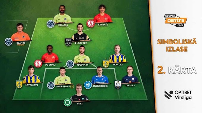 Omojesu Named In Latvia Higher League Team Of Matchday 2