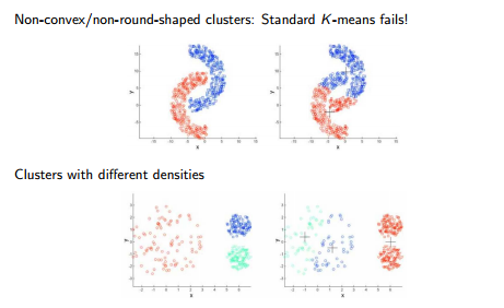 k means clusters