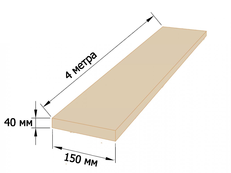 Преимущества обрезной доски 40 мм