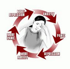 Obat Herbal Atasi Gangguan Kecemasan