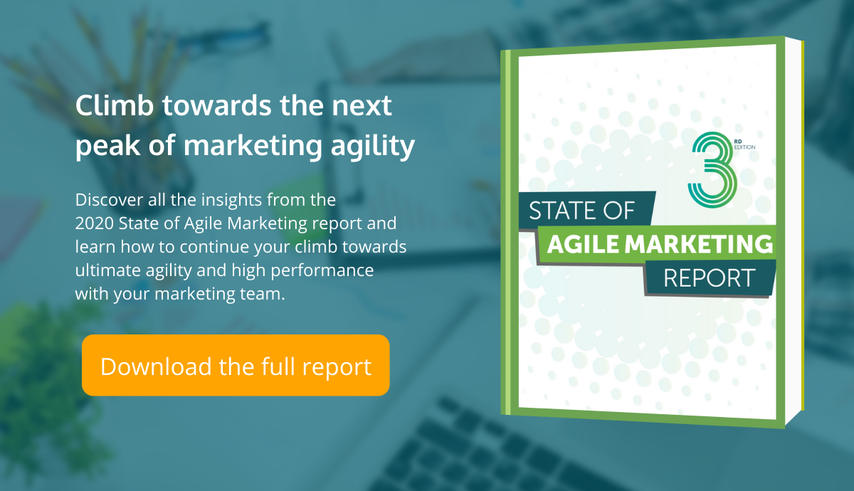 state of agile marketing report