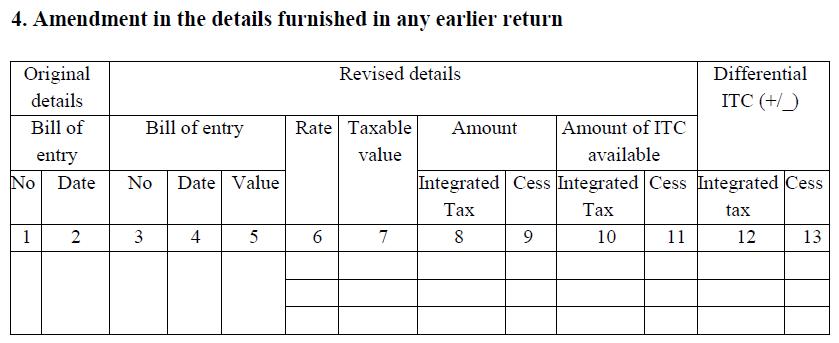 return filing for non-resident supplier