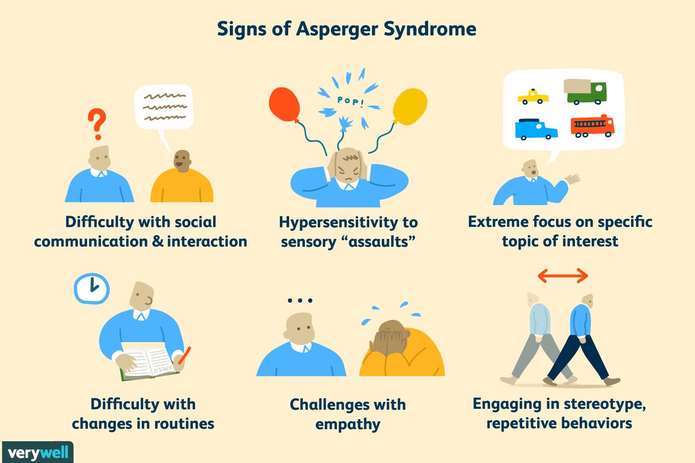 Image result for asperger syndrome