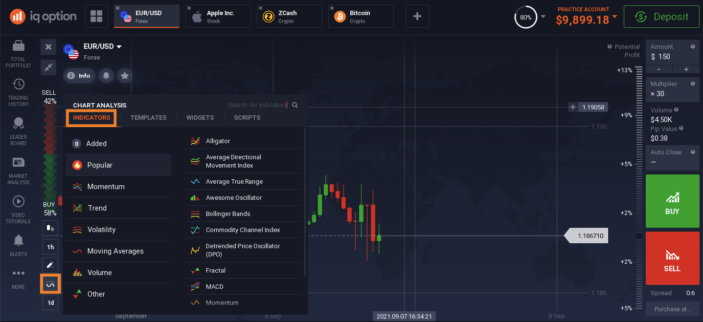 How to Trade? The Basic Concepts