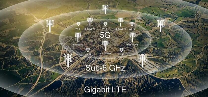تشغيل 5G