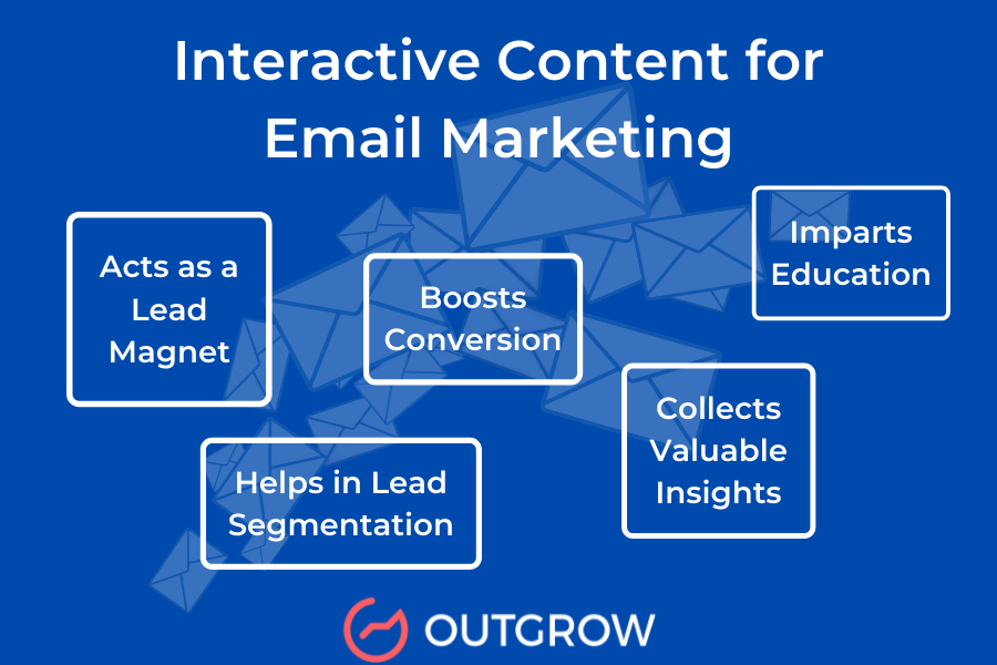 Interactive Content  - Email Marketing
