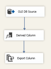 Uma's Blog :::: How to export image / blob-type data from SQL Server