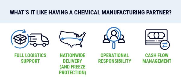 what a chemical company partnership looks like