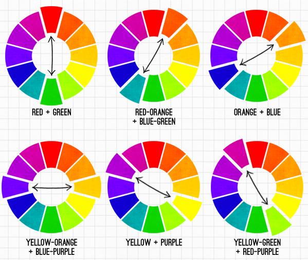 màu sắc tương phản