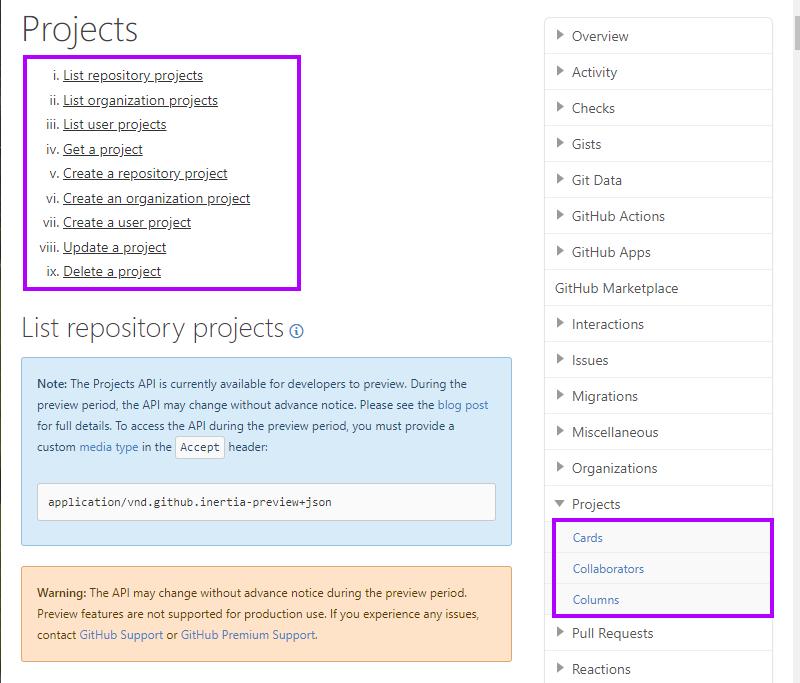 Github Projects API