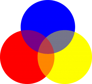 Three circles with primary colors red, blue and yellow used for acrylic painting