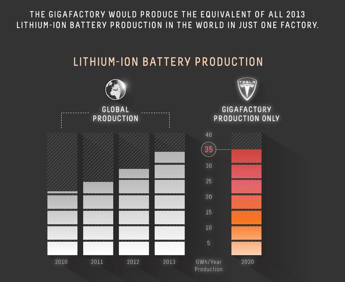 Глобальное производство гигаватт-часов электроенергии в год
