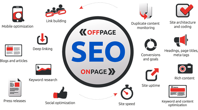 seo-onpage-seo-offpage.png