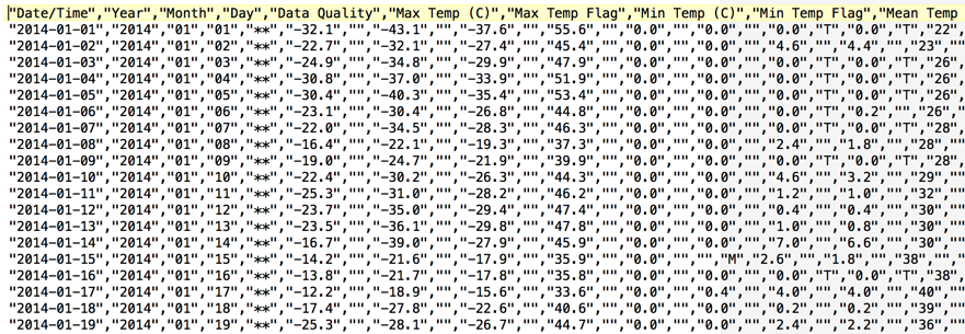 Sample CSV weather data