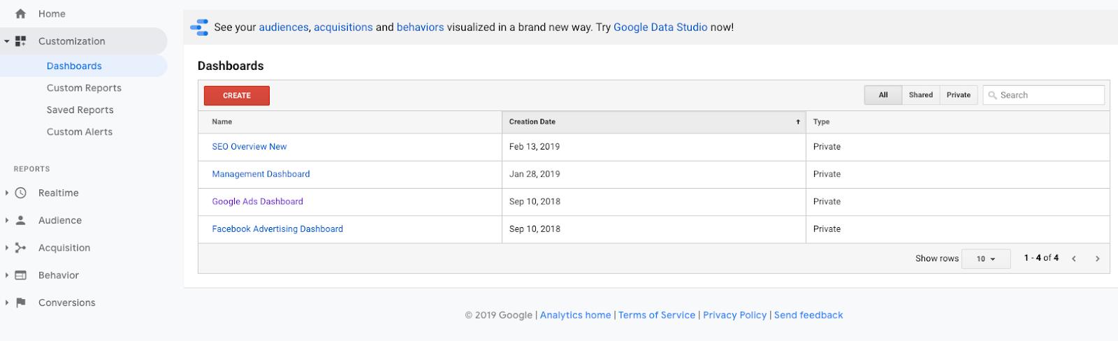 custom dashboards in Google Analytics