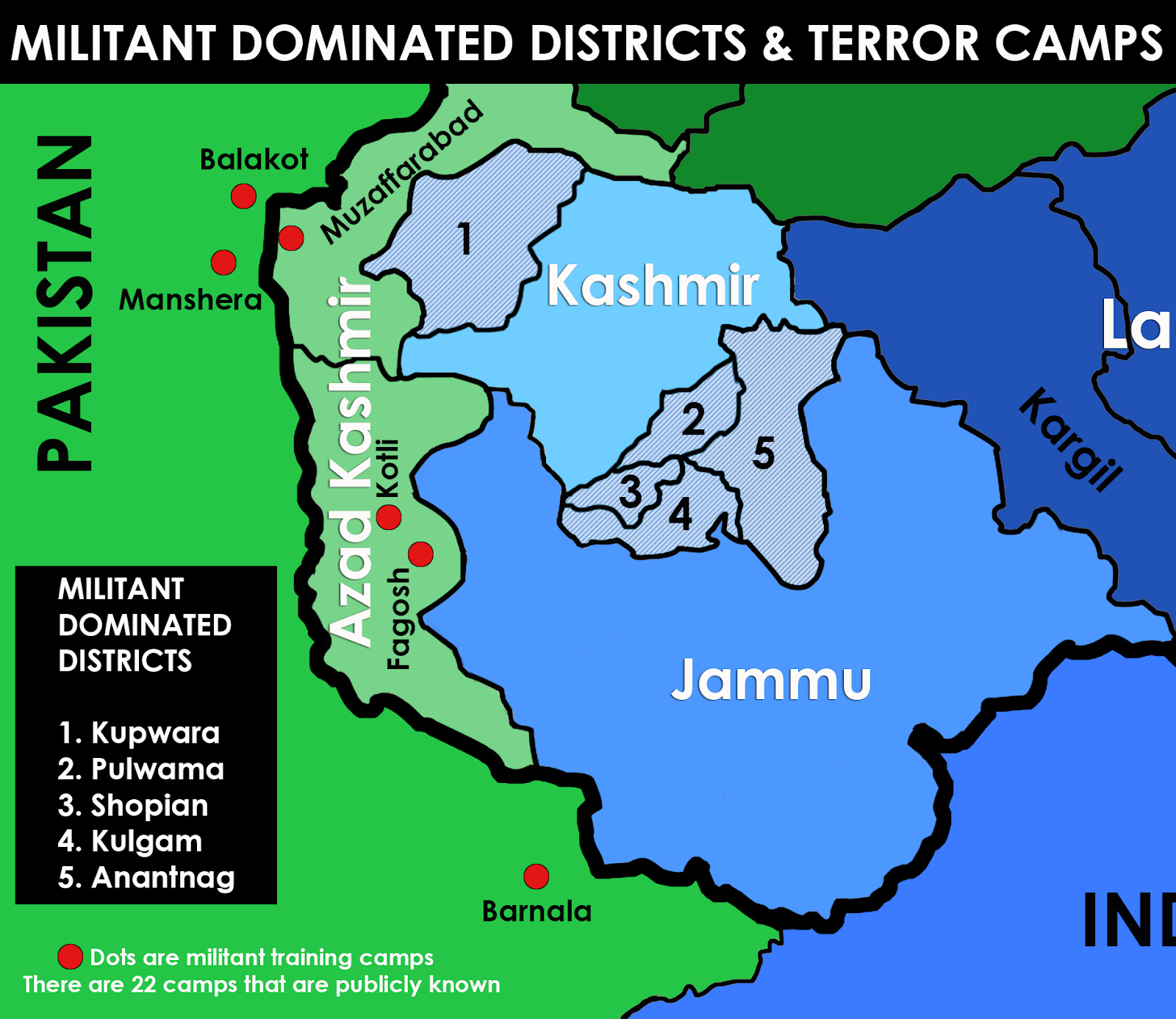 Militant dominated districts in Kashmir and terrorist training camps in Pakistan