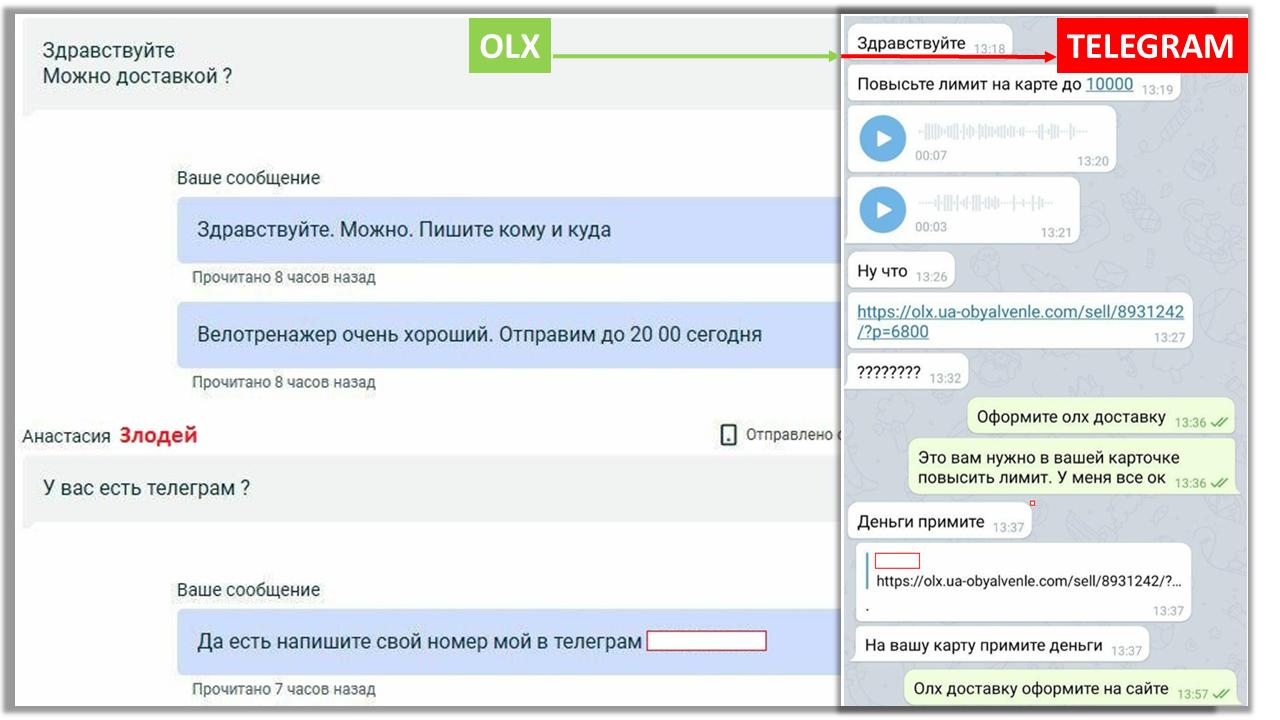 «как не стать LOX на OLX» • Портал АНТИКОР